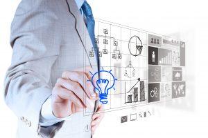 שיפור שיטות - התייעלות ארגונית