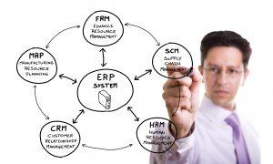 פתרונות ERP